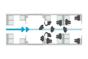 © Wegen des breiteren Durchgangs im modernisierten Fahrzeug erreichen Fahrgäste die Sitzplätze besser und verteilen sich schneller im Fahrzeug. Bild: BEG