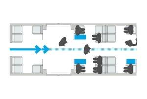 © Neue Gepäckablageflächen unter und neben den Sitzen machen den Durchgang frei. Der Effekt: Obwohl die Zahl der Sitze in der modernisierten S-Bahn sinkt, steigt die Zahl der tatsächlich genutzten Sitzplätze. Bild: BEG