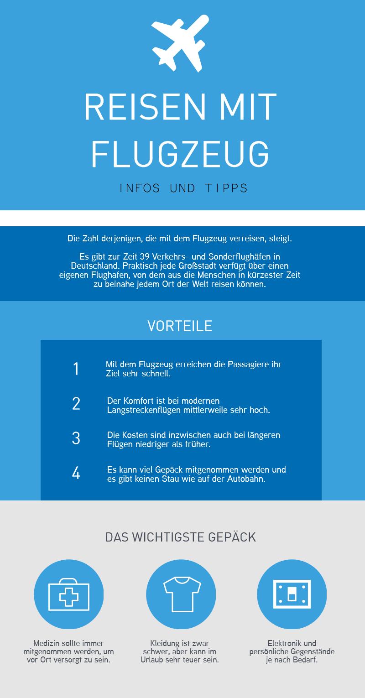 Luftverkehr birgt Vorteile, © Infografik: Die Deutschen nehmen auf eine Reise mit dem Flugzeug stets viel Gepäck mit. Infografikquelle: muenchen.tv