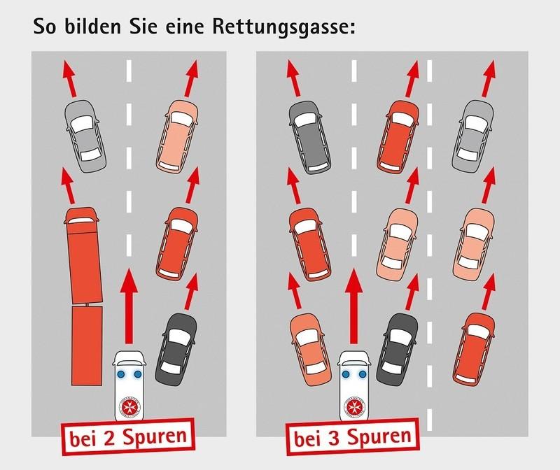 © Das Bilden einer Rettungsgasse ist logisch und einfach. Foto: Johanniter