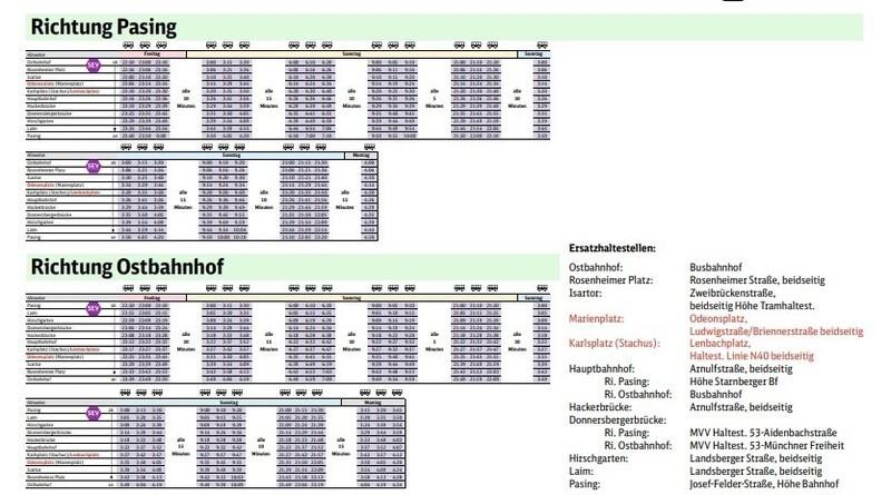 Fahrplan-Auszug Schienenersatzverkehr am Wochenende 11.5.2018 bis 14.5.2018 S-Bahn-Stammstrecke-München