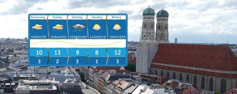 wetter aussichten karte ostern oberbayern